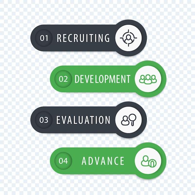 Personale, risorse umane, sviluppo del personale 1, 2, 3, 4 passaggi, elementi di infografica con icone di linea, etichette e banner in grigio e verde Vettore Premium