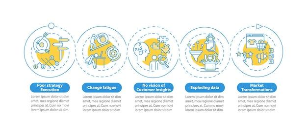 Fattori strategici illustrazioni modello infografica Vettore Premium