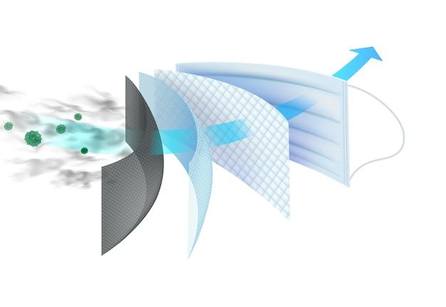 Maschera chirurgica filtro a 4 strati per protezione da virus, batteri e polvere. file vettoriale realistico. Vettore Premium