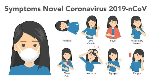 Sintomi della nuova infografica sul coronavirus su sfondo bianco. donna mascherata e sintomi Vettore Premium