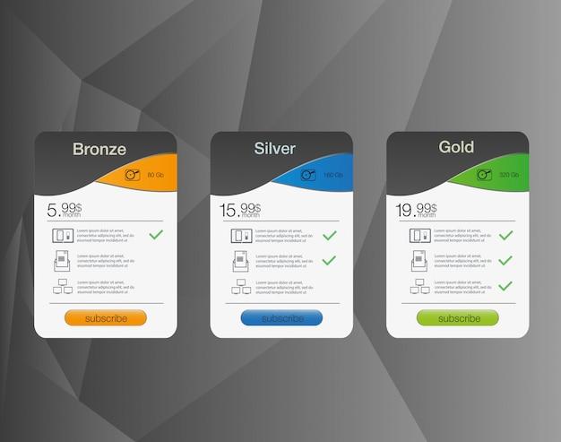 Tre banner tariffari. tabella dei prezzi web. per l'app web. listino prezzi. Vettore Premium