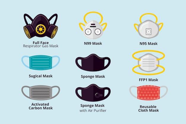 Tipo di concetto di maschere per il viso Vettore Premium