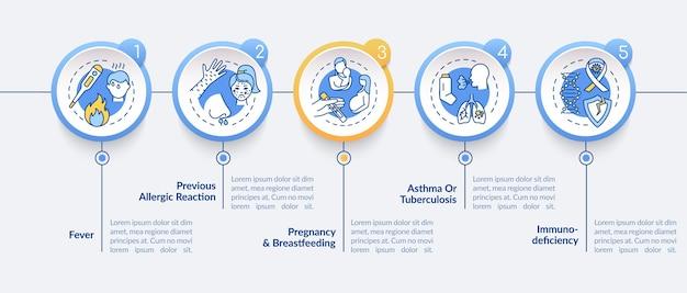 Modello di infografica controindicazioni e precauzioni di vaccinazione. elementi di presentazione. visualizzazione dei dati con cinque passaggi. elaborare il grafico della sequenza temporale. Vettore Premium
