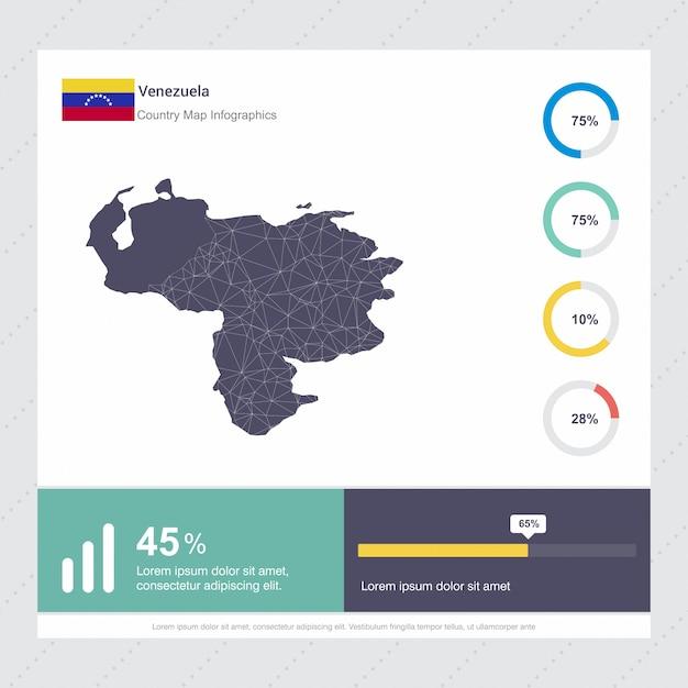 Modello di venezuela mappa e bandiera infografica Vettore Premium