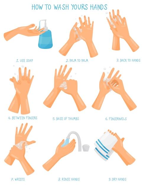 Lavarsi le mani istruzioni passo passo sequenza, igiene, assistenza sanitaria e servizi igienico-sanitari, prevenzione delle malattie infettive illustrazione Vettore Premium