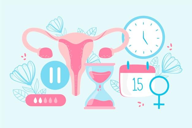Concetto climaterico delle donne Vettore Premium