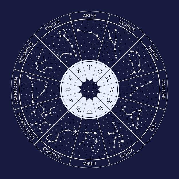 Ruota dello zodiaco con segni zodiacali e costellazioni Vettore Premium
