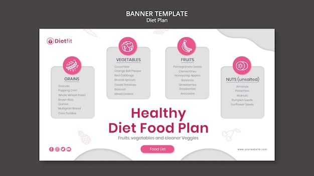 Dieetplan sjabloon banner Gratis Psd