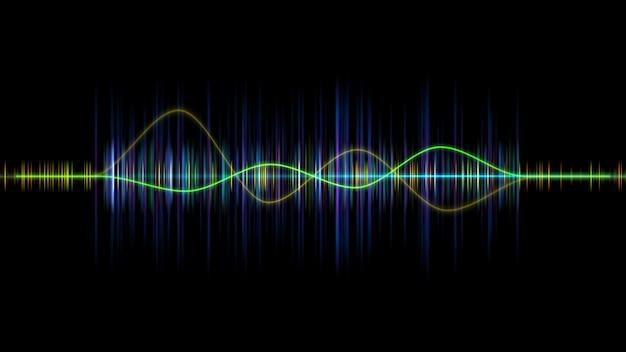 Forma d'onda dell'equalizzatore di musica audio di frequenza, Psd Premium