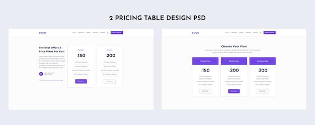 Minimale prijstabel Premium Psd