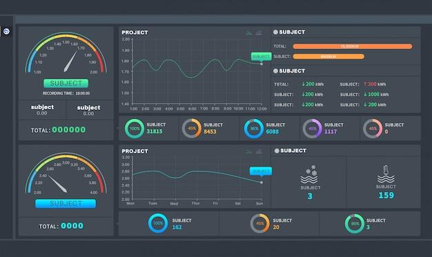 Modello del pannello utente del dashboard Psd Premium
