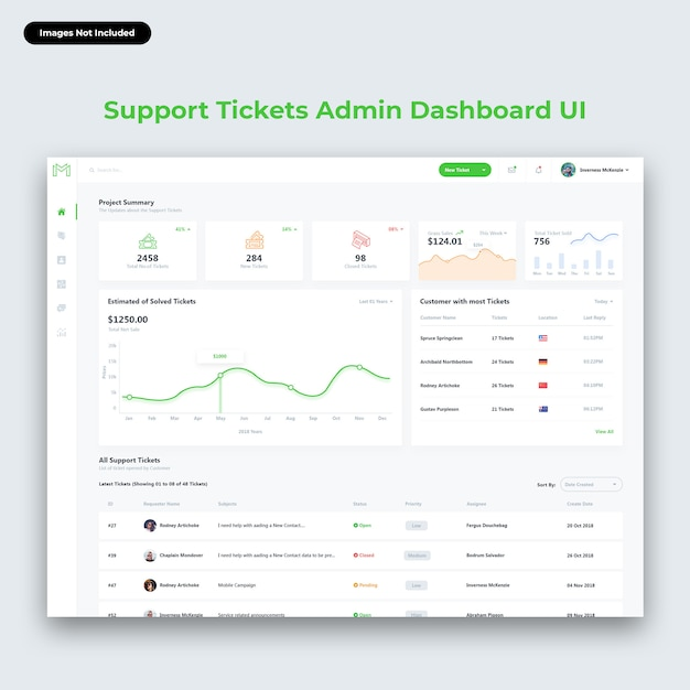 Ondersteuning ticket admin dashboard ui Premium Psd