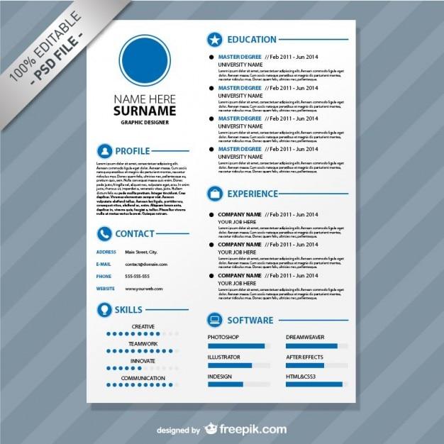 Plantilla De Curriculum Vitae Editable Descargar Psd Gratis