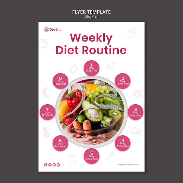 Modèle D'affiche Publicitaire De Régime Alimentaire Psd gratuit