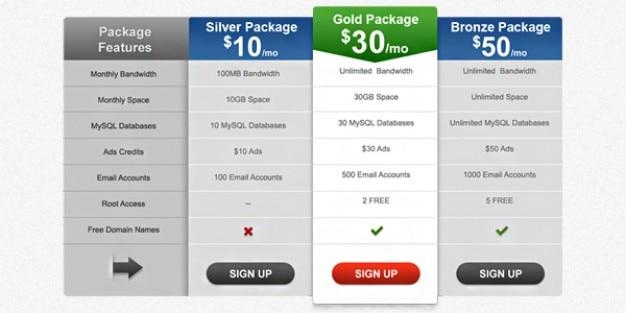 Tableau de tarification simple Psd gratuit