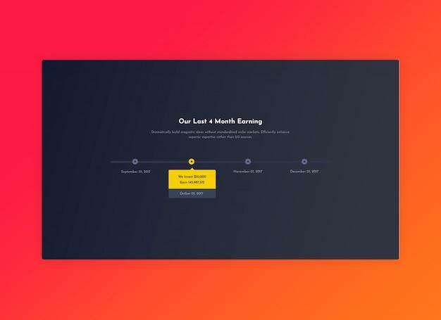 Design minimalista de timeline de website criativo Psd Premium