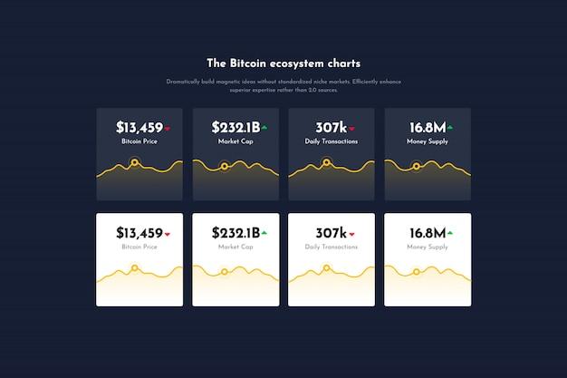 Gráfico de bitcoin de criptomoeda Psd Premium