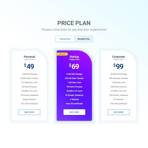 Plano de preços de hospedagem na web Psd Premium