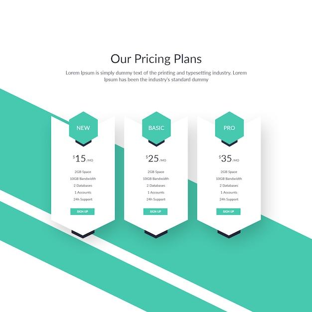 Tabelas de preços Psd Premium