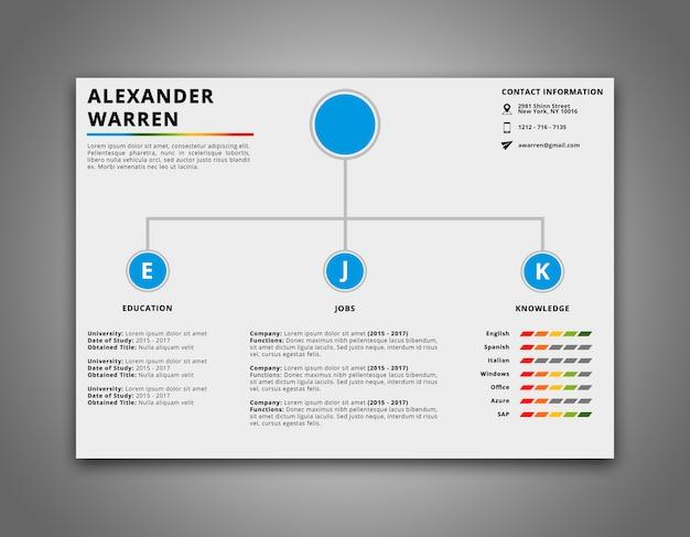 Kreatives Lebenslauf-Modell   Download der Premium PSD