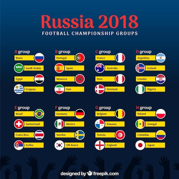 2018 conception de coupe de football avec des groupes Vecteur gratuit