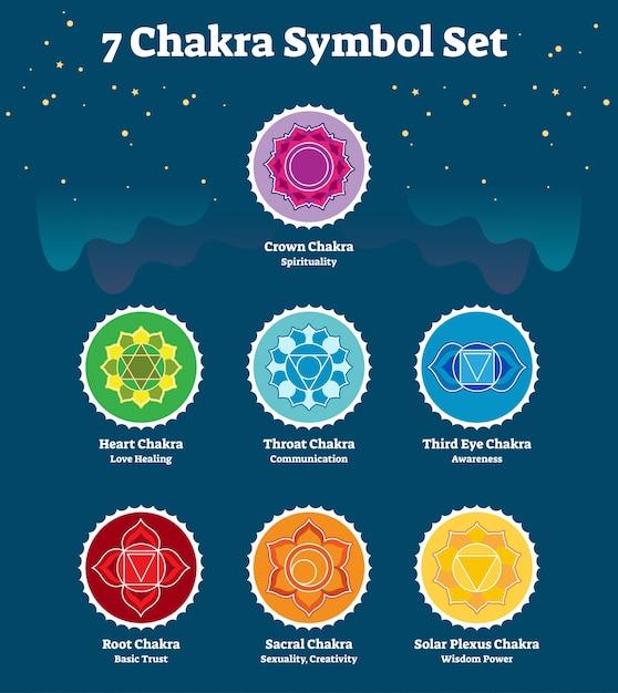 7 Chakras Symbole Vecteur Collection Vecteur Premium