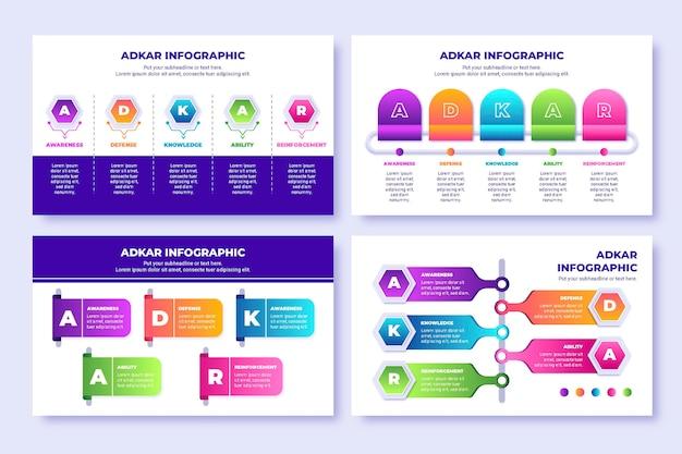 Adkar - Infographie Vecteur gratuit