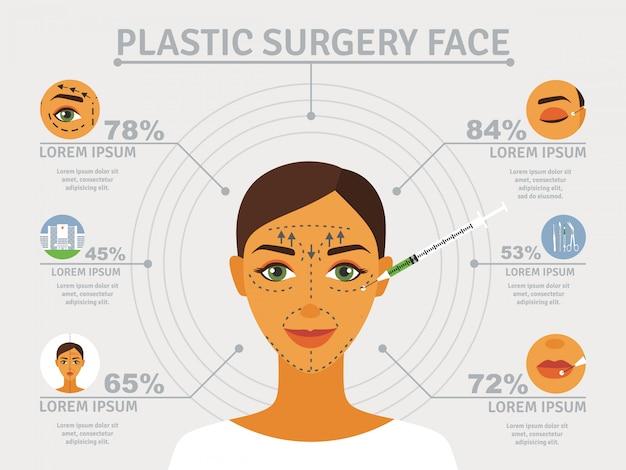 Affiche de chirurgie faciale en plastique cosmétique avec des éléments infographiques sur la correction des paupières Vecteur gratuit