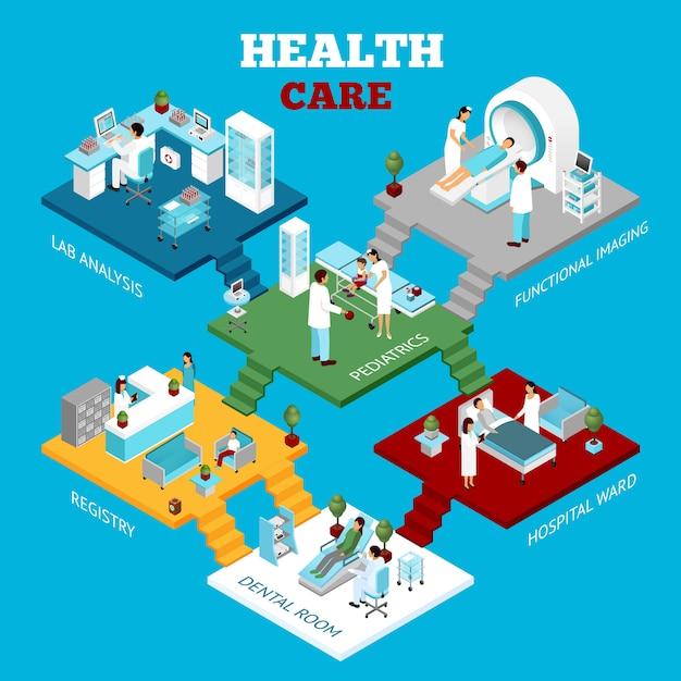 Affiche de composition isométrique des départements de soins de santé hospitaliers Vecteur gratuit