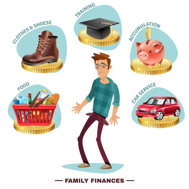 Affiche de composition plate pour la planification budgétaire familiale Vecteur gratuit