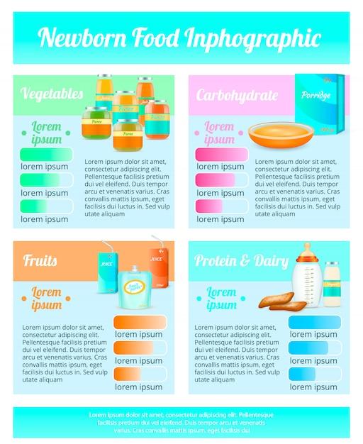 Affiche D'infographie Sur La Nutrition Infantile Vecteur gratuit