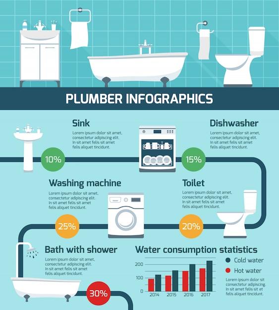Affiche d'infographie de travaux de plombier Vecteur gratuit