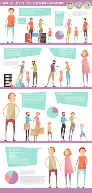Affiche infographique sur les abus envers les enfants Vecteur gratuit