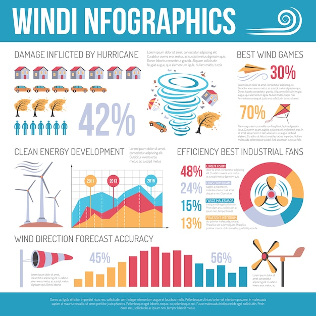 Affiche infographique écologique sur l'énergie éolienne Vecteur gratuit