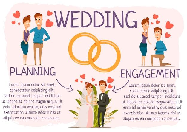 Affiche infographique sur les étapes du mariage Vecteur gratuit