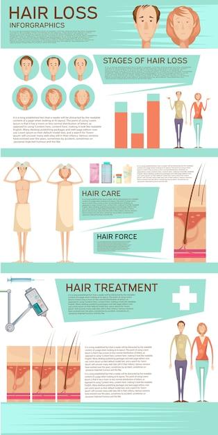Affiche infographique de perte de cheveux Vecteur gratuit