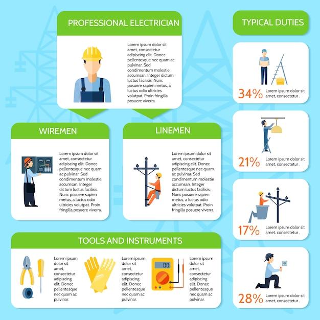 Affiche infographique plat électrique présentant le service d'électricien Vecteur gratuit