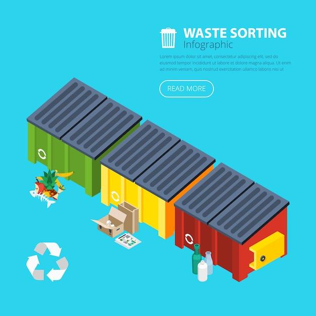 Affiche isométrique de tri des déchets Vecteur gratuit