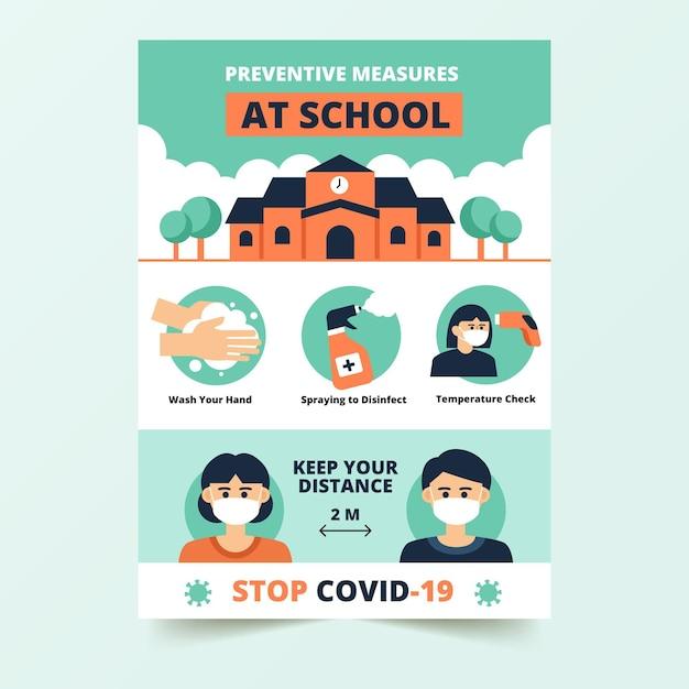 Affiche Des Mesures Préventives à L'école Vecteur Premium