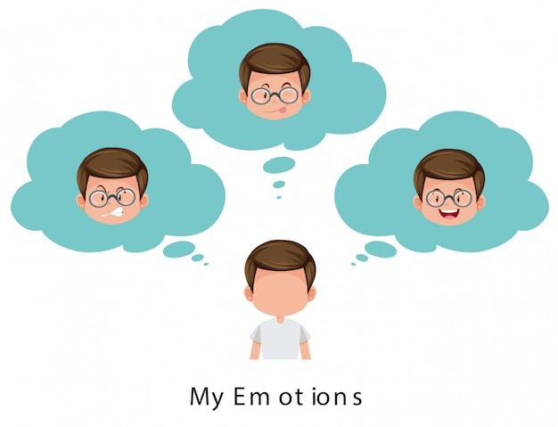 Affiche de modèle d'émotions Vecteur gratuit