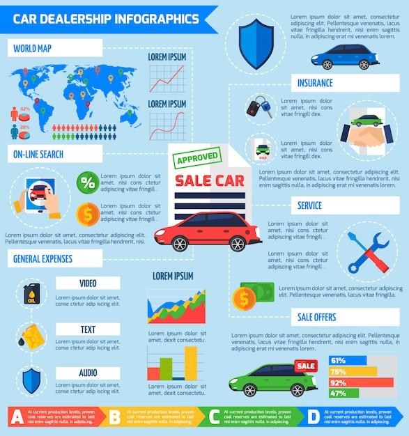 Affiche plate d'infographie de concession automobile Vecteur gratuit
