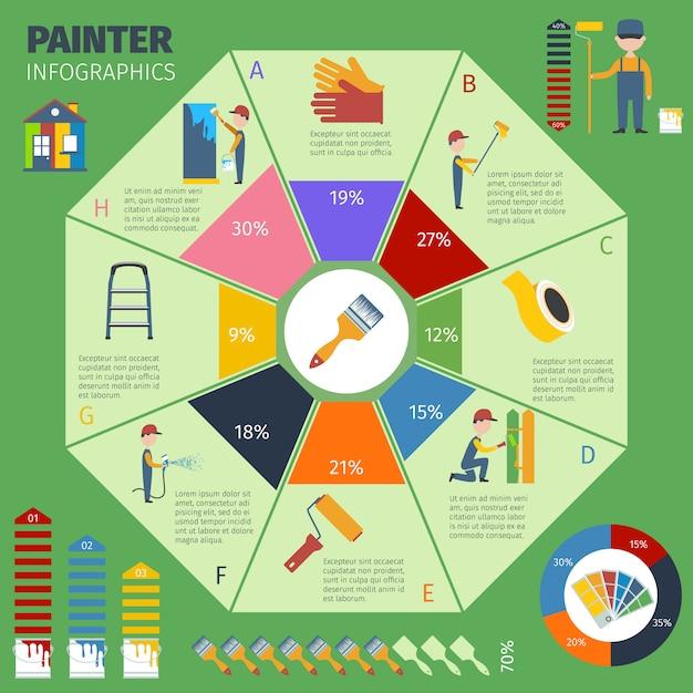 Affiche de présentation du peintre infographique Vecteur Premium