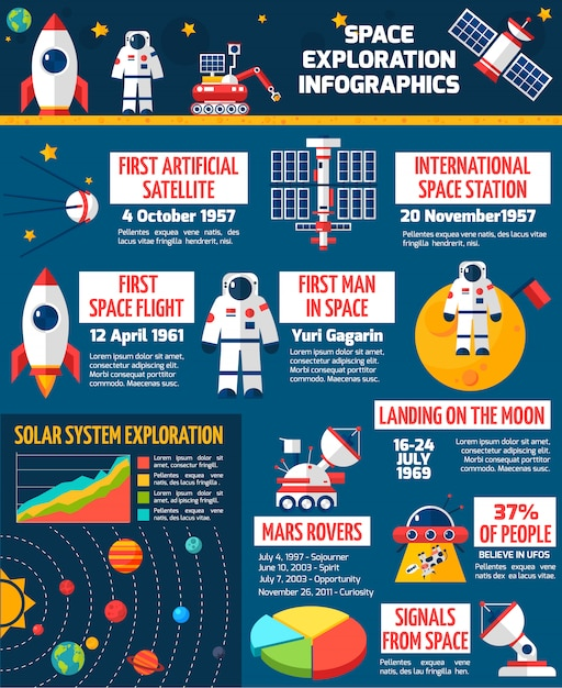 Affiche de présentation infographique de la chronologie de l'exploration spatiale Vecteur gratuit