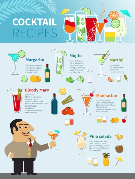 Affiche de recettes de cocktails Vecteur gratuit