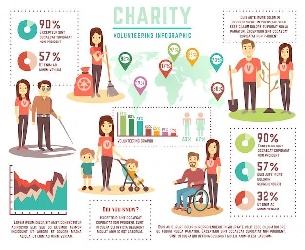 Aide sociale et charité travail concept de vecteur. Vecteur Premium