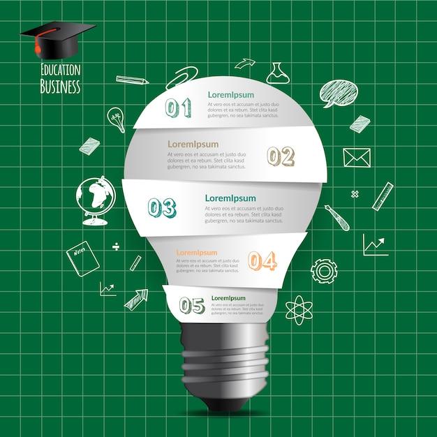 Ampoule Lumière Créative Et éducation Infographique. Vecteur Premium