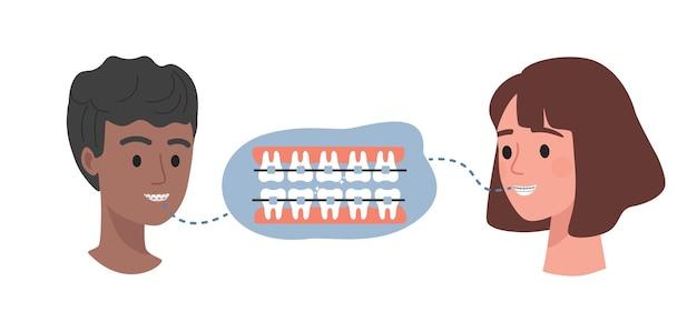 Appareil Dentaire Sur Les Dents Illustration Plate Vecteur Premium