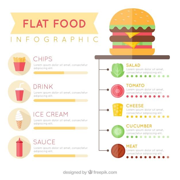 Appartement infographies alimentaires Vecteur gratuit