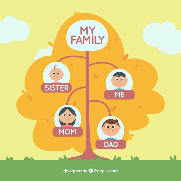 Arbre décoratif famille avec deux générations Vecteur gratuit