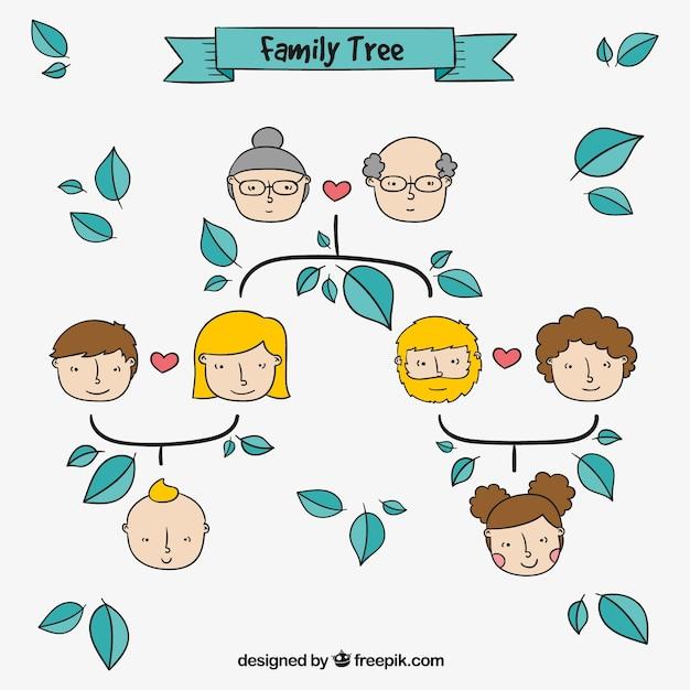 Arbre familial et convivial avec des gens dessinés à la main Vecteur gratuit